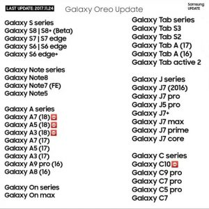 list of samsung devices that can have oreo update